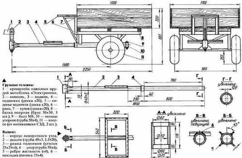 Тележка Для Мотоблока Инструкция img-1
