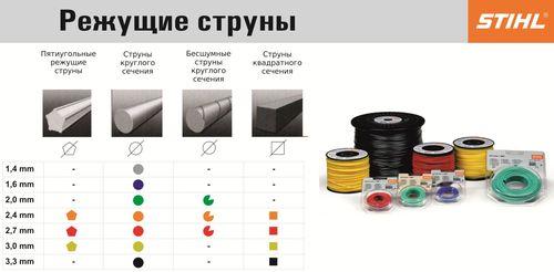 leska_dlya_trimmera_07