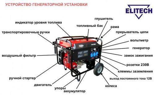 benzinovyj_generator_dlya_doma_06