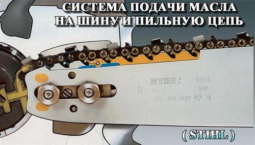 maslo_dlya_smazki_01
