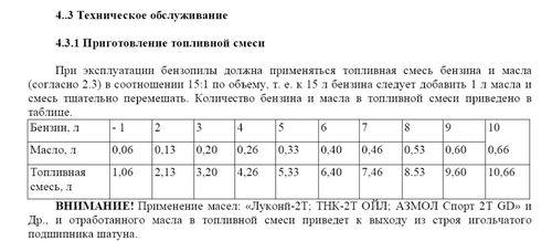 smeshivat_benzin_s_maslom_02